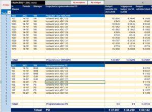 Excel Rapportage