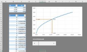 Excel Grafische functies