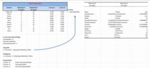 Excel z-score